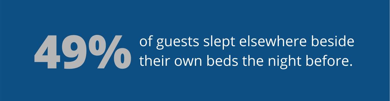of guests slept elsewhere beside their own beds the night before. (9)
